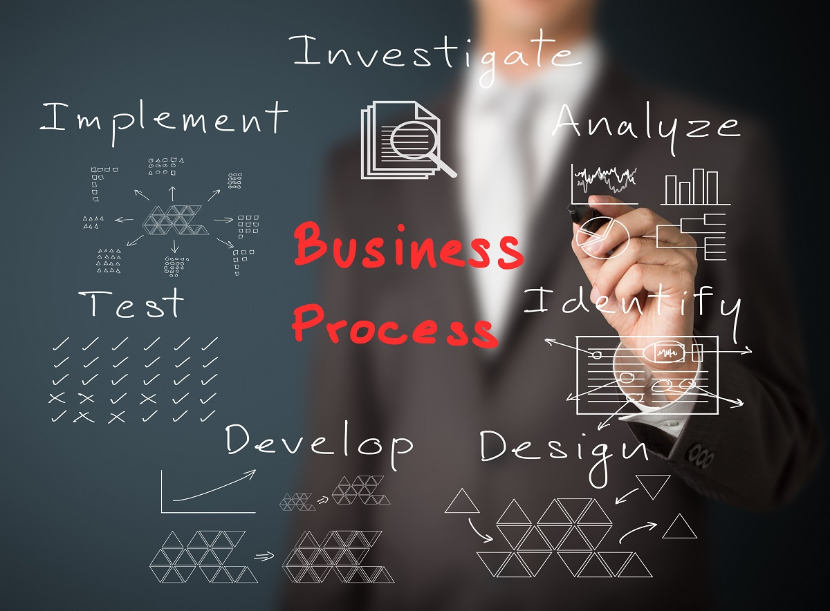 Wir bringen Ihre Unternehmensprozesse in die Cloud